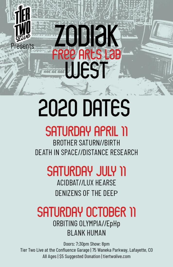 Zodiak 2020 Dates